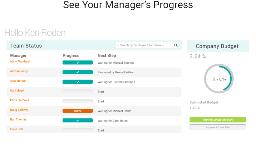 See Your Managers Progress with Crew