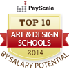 top ten art & design schools