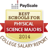 physical science majors