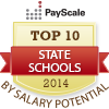 top ten state schools