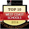 top ten art west coast schools