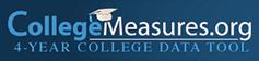 college measures